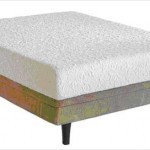 5 Essential Guidelines for Purchasing New Mattresses