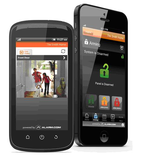 home security smartly